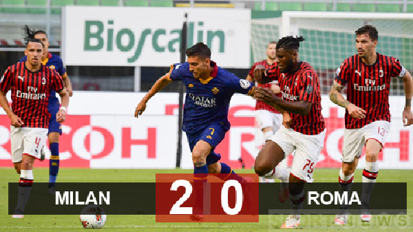 The final result of the match Milan 2 - 0 Roma