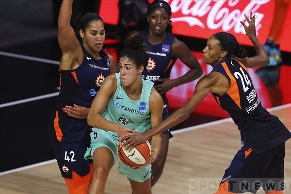WNBA matches prediction
